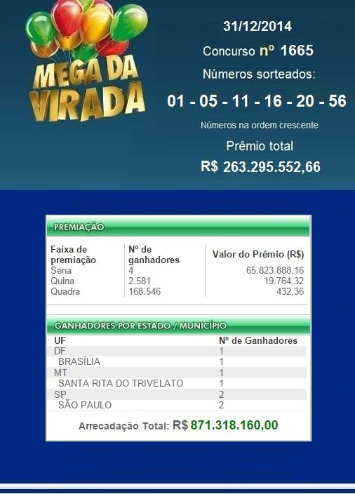 Resultado da Mega-Sena da Virada - Concurso 1665